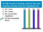 all irb records including protocol files and meeting minutes must be maintained for