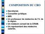 composition du cro1