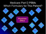 medicare part d pbms which formulary for this patient