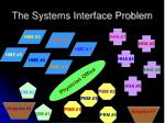 the systems interface problem