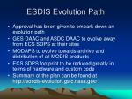 esdis evolution path