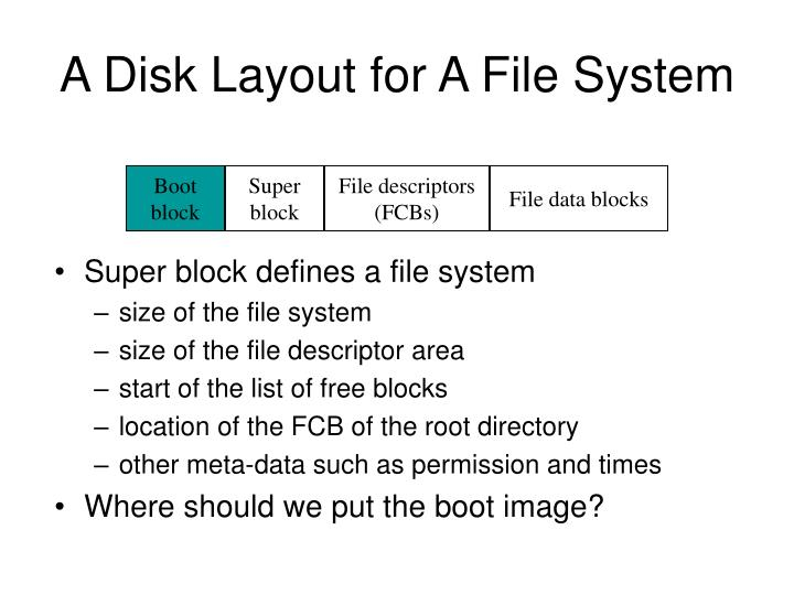A Disk Layout for A File System