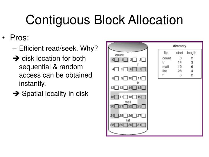 Contiguous Block Allocation