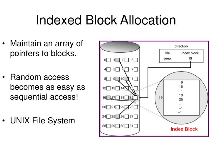 Indexed Block Allocation