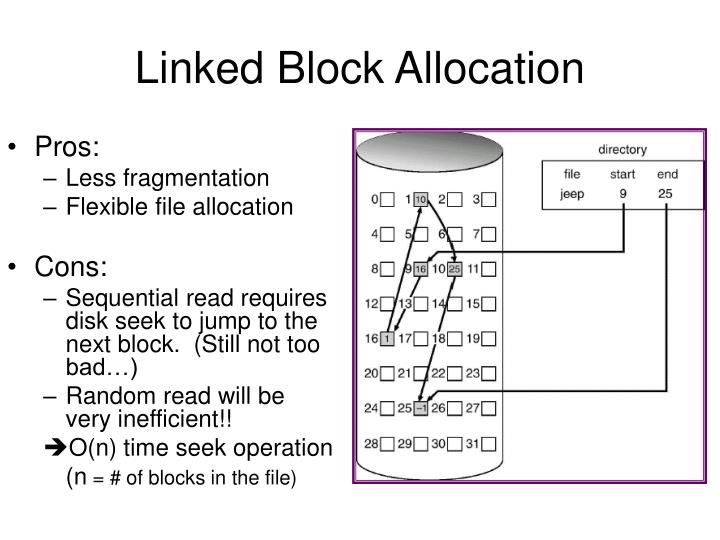Linked Block Allocation