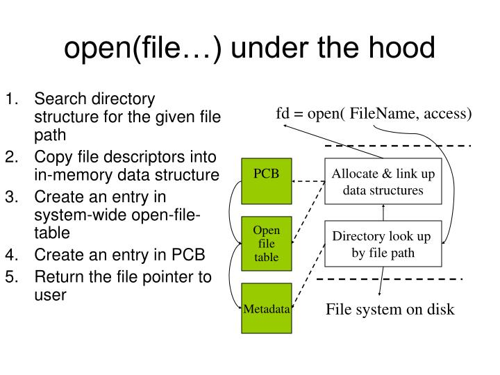 Search directory structure for the given file path