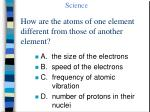 how are the atoms of one element different from those of another element