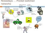 nowadays pocket switched networks