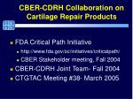 cber cdrh collaboration on cartilage repair products