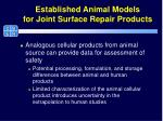 established animal models for joint surface repair products1