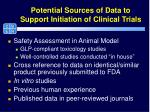 potential sources of data to support initiation of clinical trials