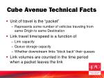 cube avenue technical facts