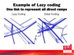 example of lazy coding one link to represent all direct ramps