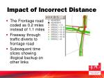 impact of incorrect distance