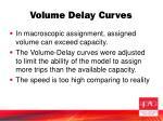 volume delay curves