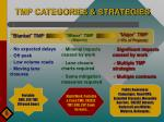 tmp categories strategies