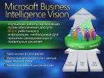 microsoft business intelligence vision