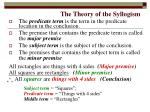 the theory of the syllogism1