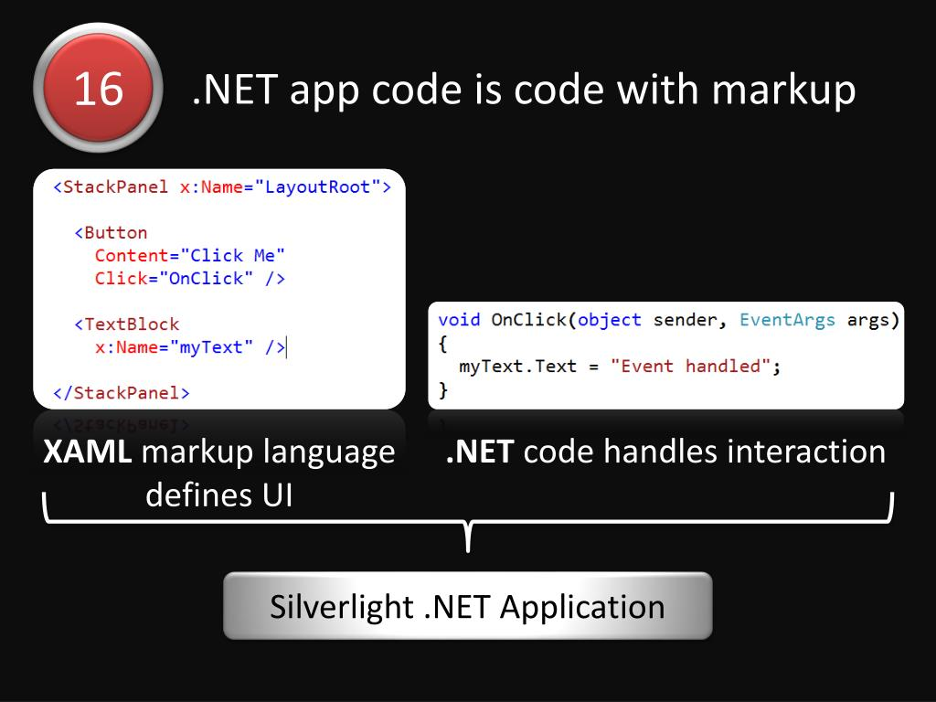 .NET app code is code with markup