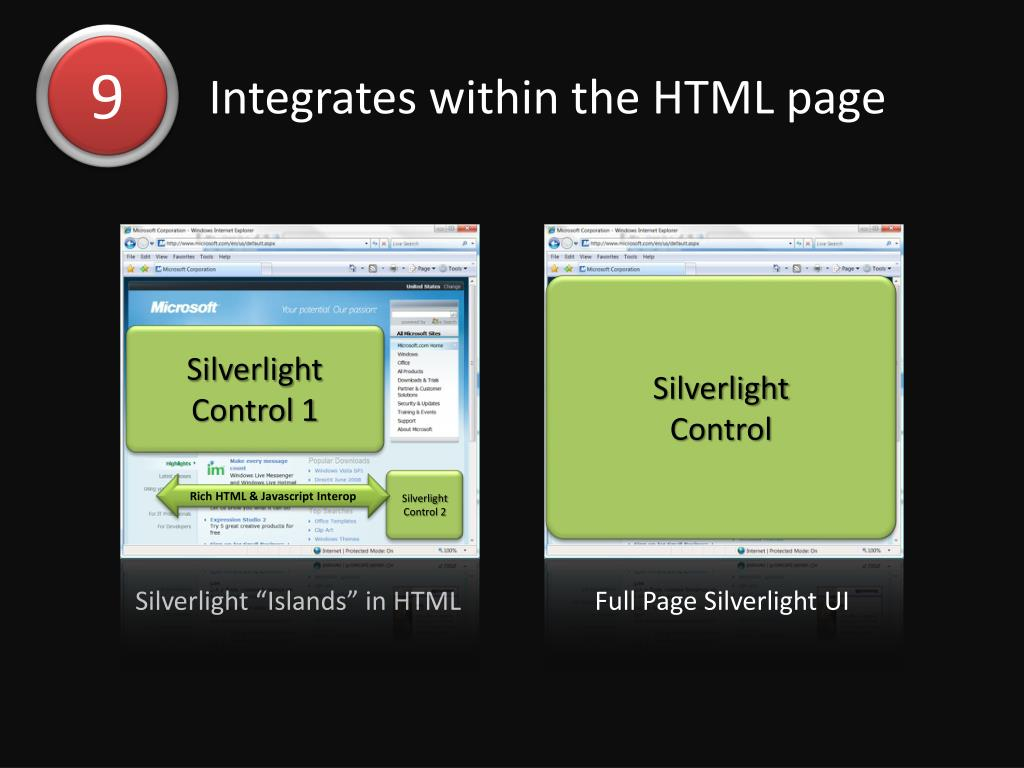 Integrates within the HTML page