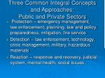 three common integral concepts and approaches public and private sectors