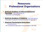 resources professional organizations
