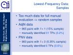 lowest frequency data samples