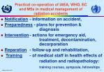 practical co operation of iaea who ec and mss in medical management of radiation accidents
