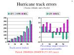 hurricane track errors 2 basins atlantic and e pacific