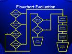 flowchart evaluation