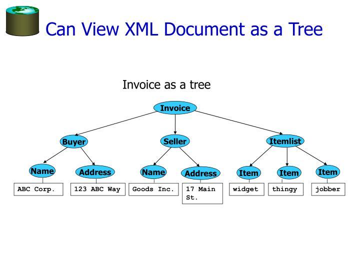 Invoice as a tree
