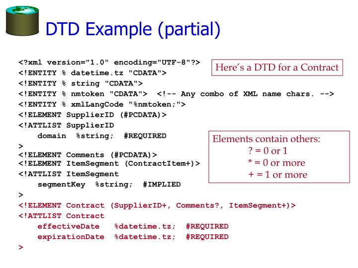 DTD Example (partial)