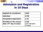 admission and registration in 10 days