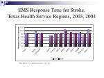 ems response time for stroke texas health service regions 2003 2004