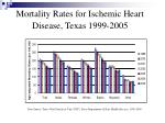 mortality rates for ischemic heart disease texas 1999 2005