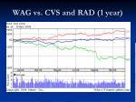 wag vs cvs and rad 1 year
