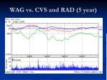 wag vs cvs and rad 5 year