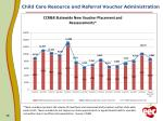 child care resource and referral voucher administration1