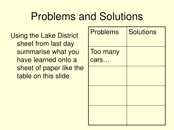 problems and solutions n.
