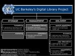uc berkeley s digital library project