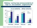 walking cycling trips among residents of high vs low walkable neighborhoods