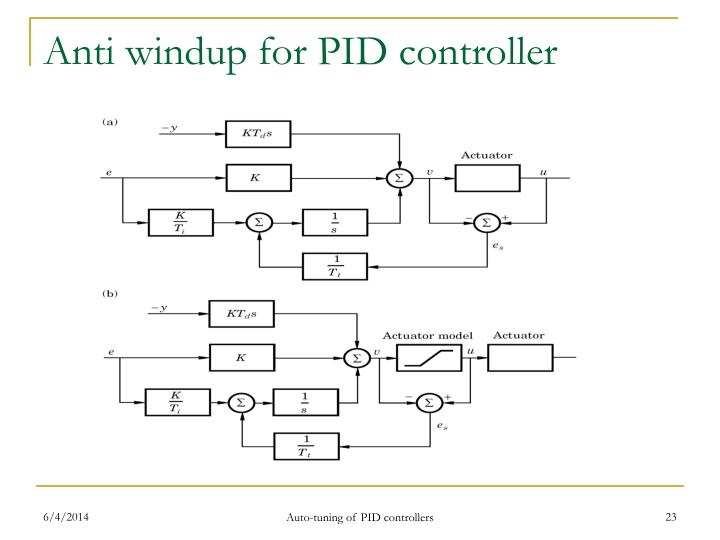 Anti windup for PID controller