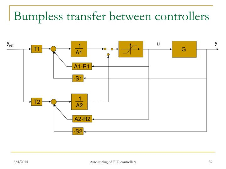 Bumpless transfer between controllers
