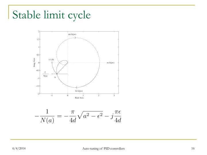 Stable limit cycle
