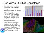 gap winds gulf of tehuantepec