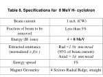 table 8 specifications for 8 mev h cyclotron