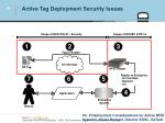 active tag deployment security issues