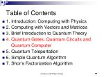 table of contents3
