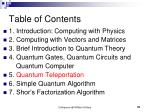 table of contents4