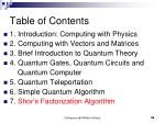 table of contents6